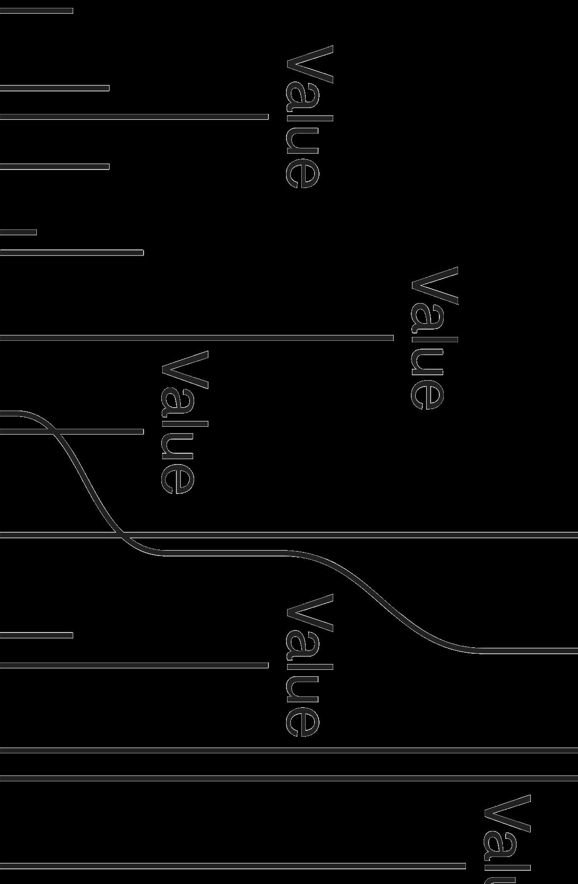 KjellanderSjoberg Workbook Value
