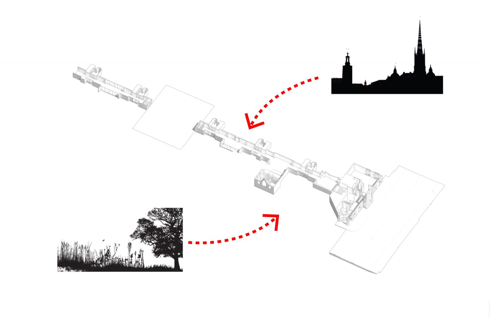 KjellanderSjoberg Blekholmen concept-diagram