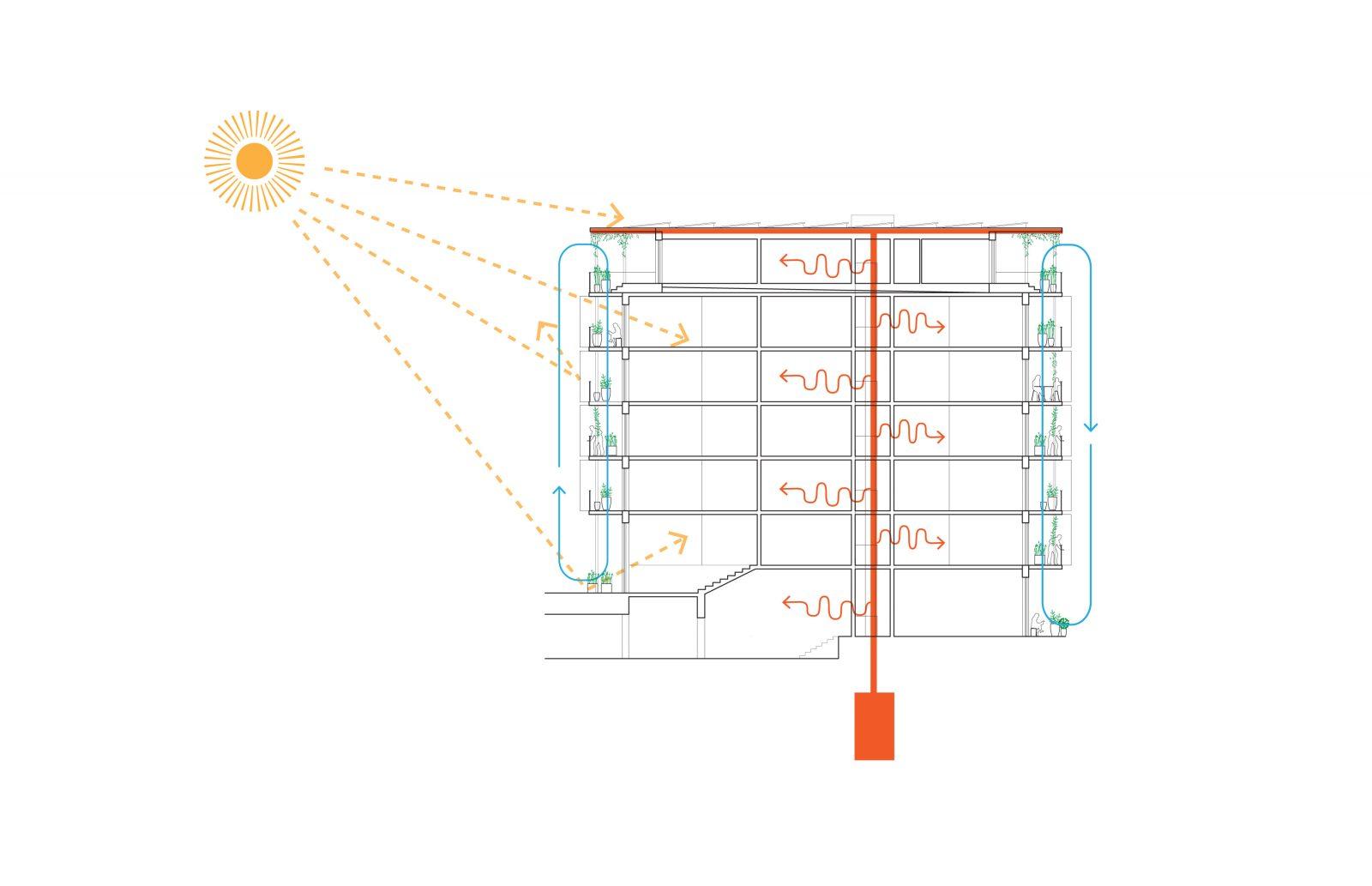 KjellanderSjoberg Brofastet sun-diagram