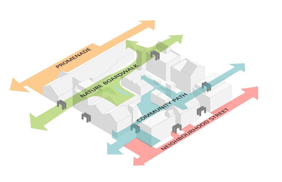 KjellanderSjoberg Sege Park path diagram