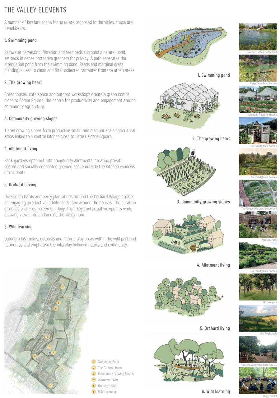 KjellanderSjoberg Little-Haldens Landscape diagrams 3300x2324px